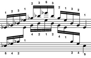 Stabilisci una Diteggiatura Corretta, Sempre - I 10 Comandamenti del Pianista - Prima Lezione di Pianoforte